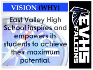evhs16-vision-2016-17